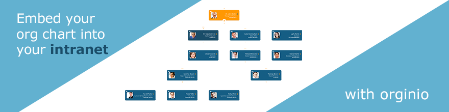 Integrate your org chart into your intranet portal